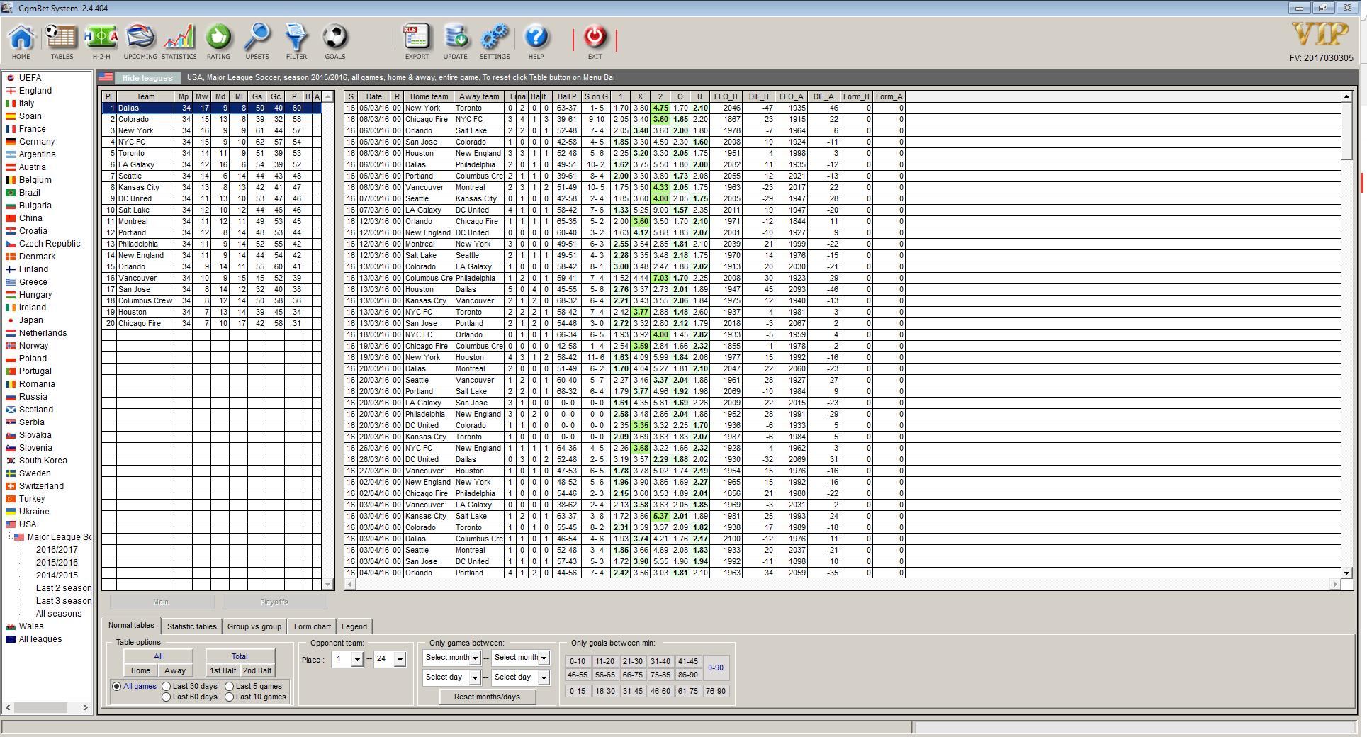 CgmBet System