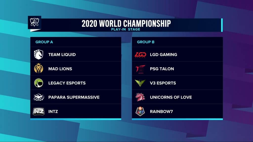LoL Worlds 2020 Play-In – Day 1 Betting Previews and Predictions