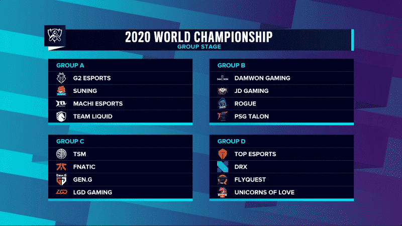 LoL Worlds 2020 Group stage – Day 1 Betting Preview