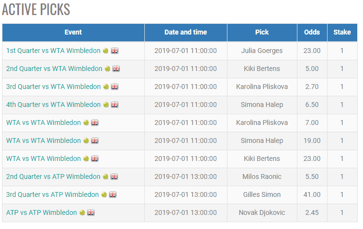 WTA Wimbledon 2019 – Betting Preview and Prediction